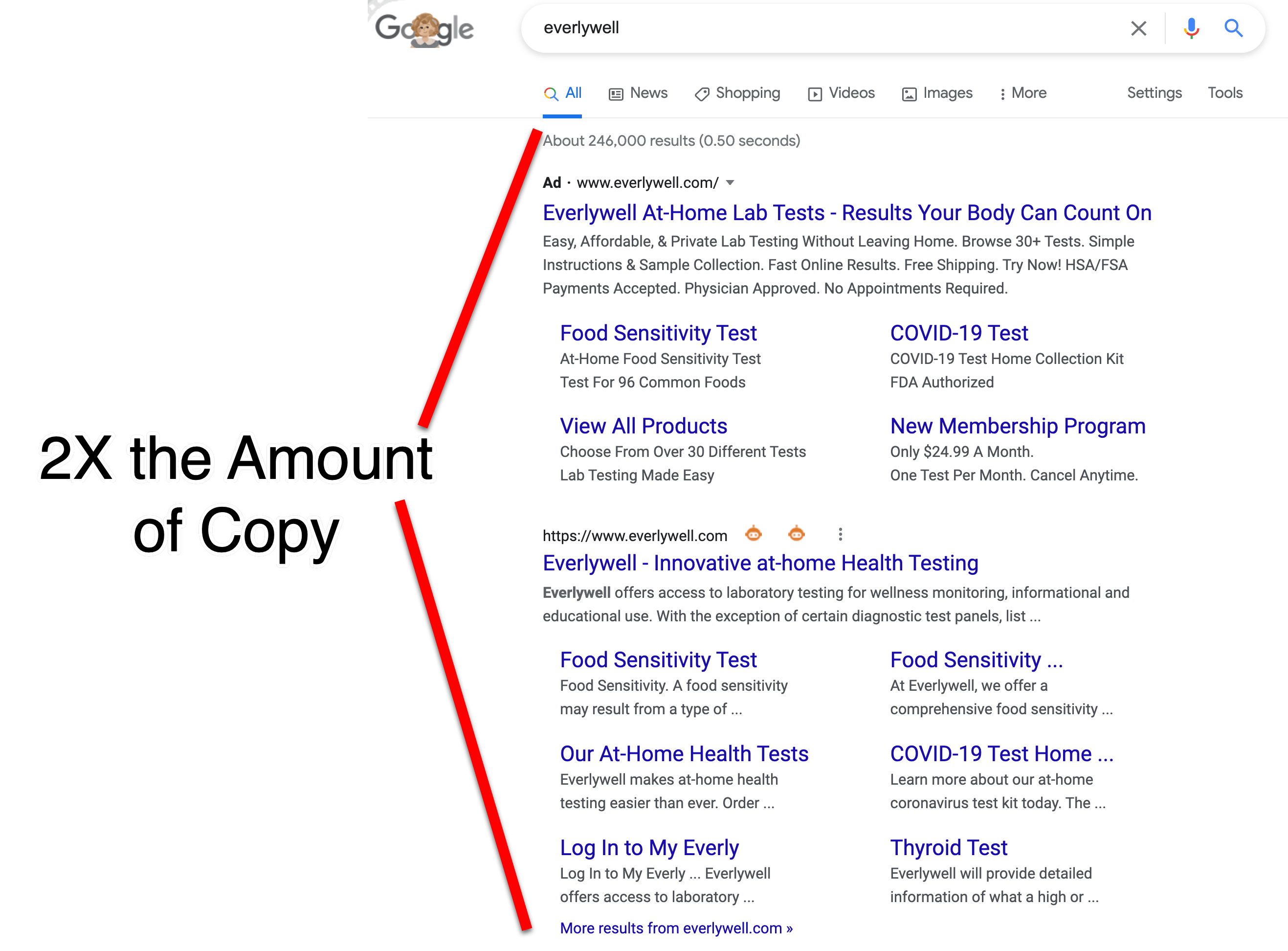 Increase CTR with more sales copy